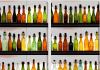 İçkilerin Alkol Oranı ve Kalorisi