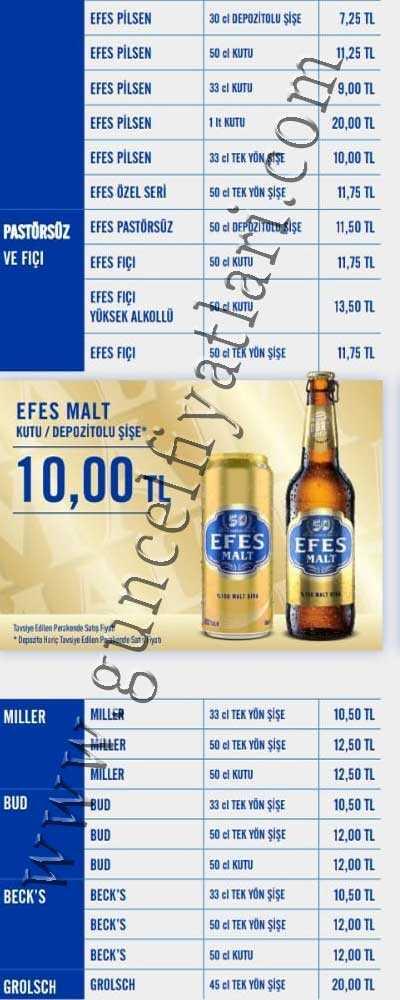 efes-miller-becks-fiyatlari